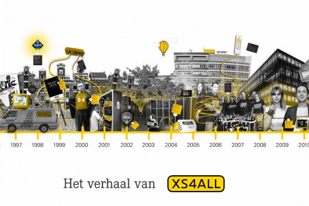 Timeline XS4ALL Infographic