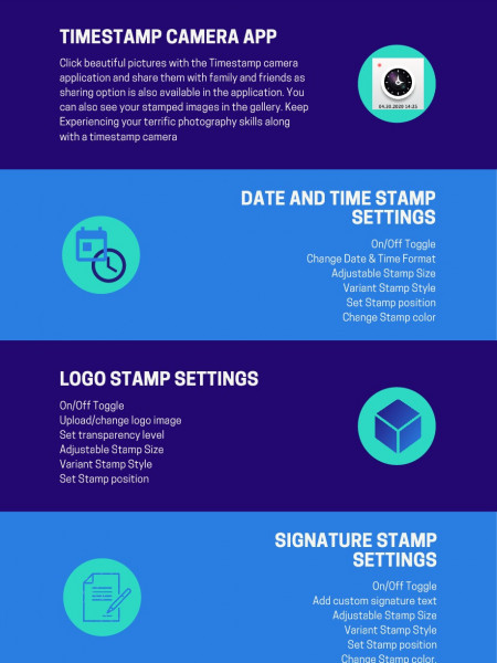 Timestamp camera: DateTime location stamp on photo Infographic