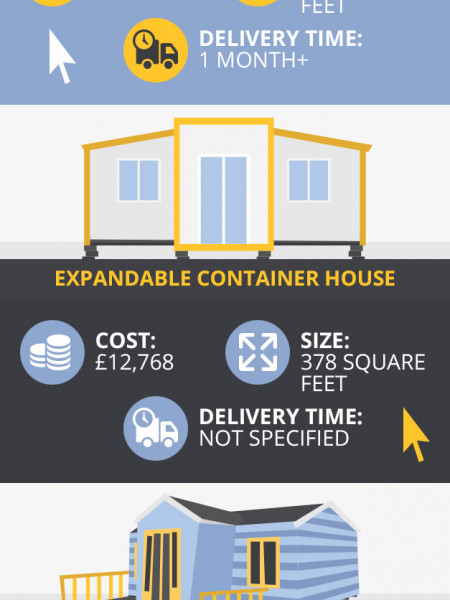 Tiny Houses You Can Buy Online Infographic