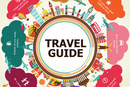 Tip to best traveling experience Infographic