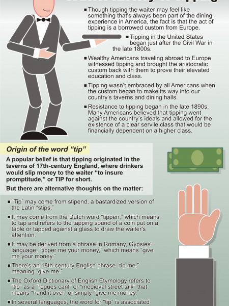 Tipping - a Brief History Infographic