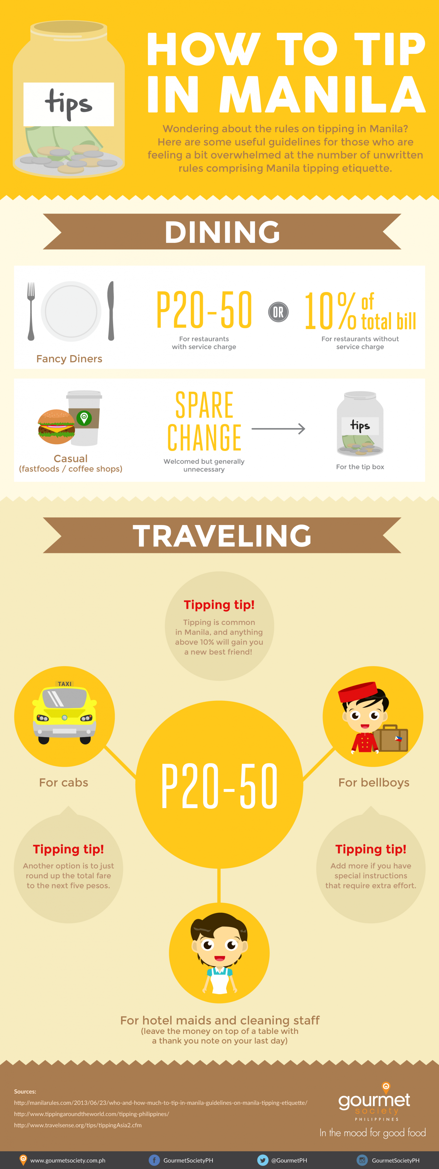 Tipping in Manila Infographic