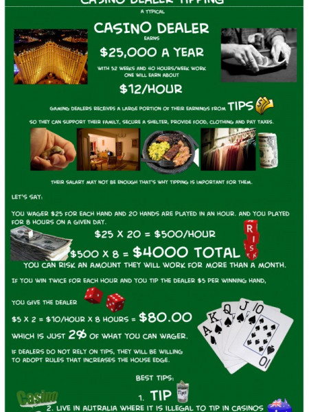 Tipping Your Casino Dealer Infographic