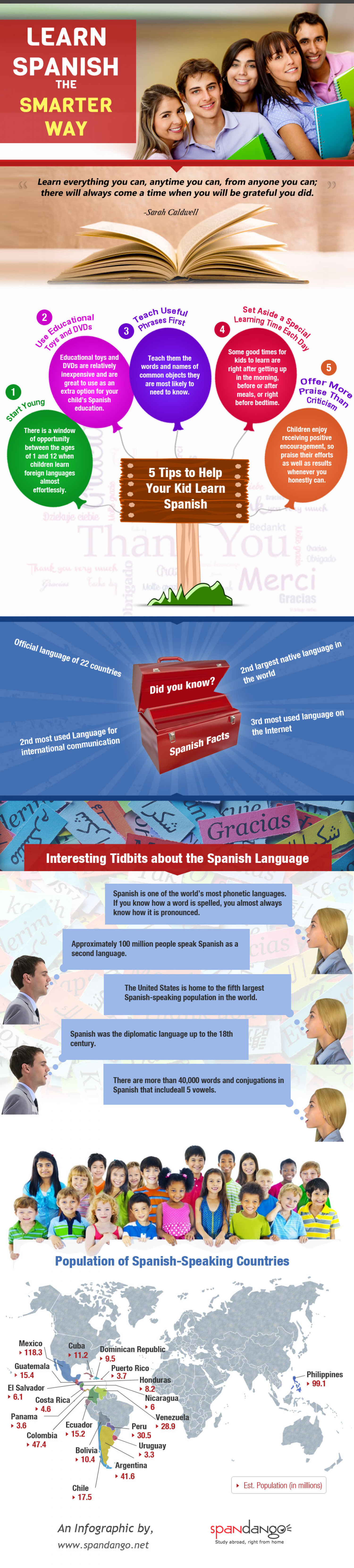Tips and Facts to Help Kid Learn Spanish Infographic