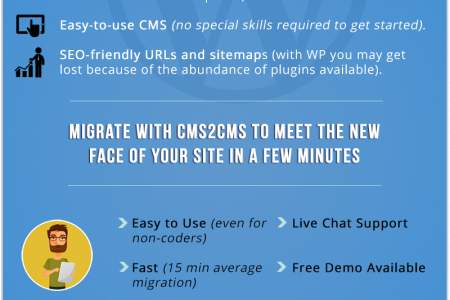Tips and Tricks of Medium to WordPress Migration  Infographic