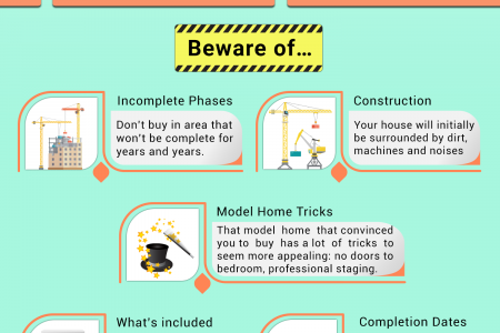Tips Before Buying a House Infographic
