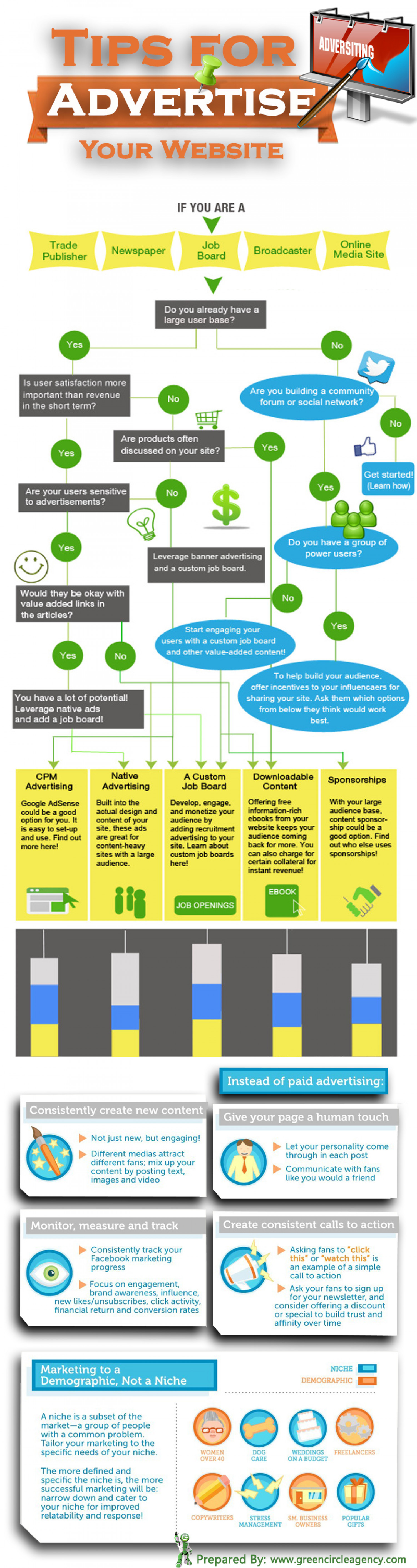Tips for Advertise Your Website [Infographics] Infographic