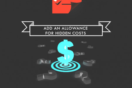 Tips for Affordable Moving Infographic