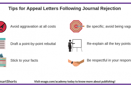 Tips for Appeal Letters Following Journal Rejection Infographic