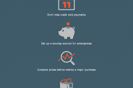 Tips for Avoiding Debt Infographic
