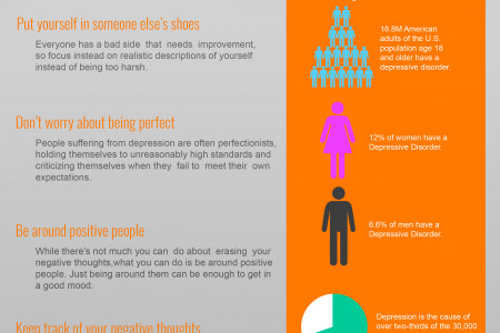 Tips for Challenging Negative Thinking with Depression Infographic