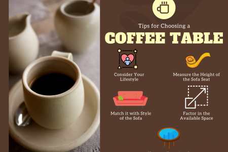 Tips for Choosing a Coffee Table Infographic