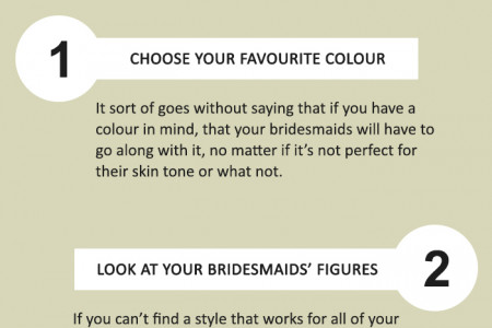 Tips for Choosing Bridesmaid Dresses Infographic