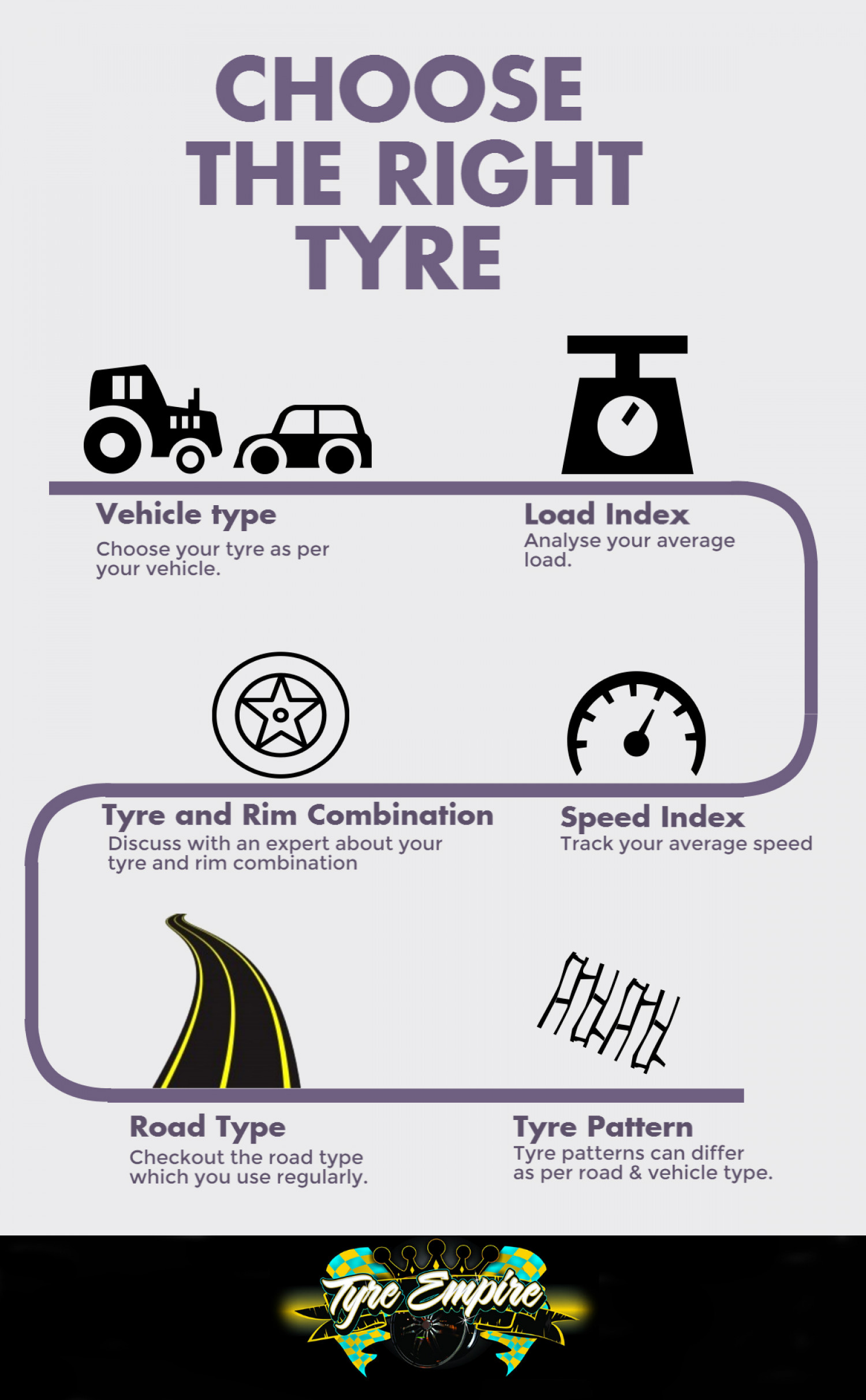 Tips For Choosing The Right Tyre Infographic