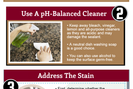 Tips for Cleaning your countertops Infographic