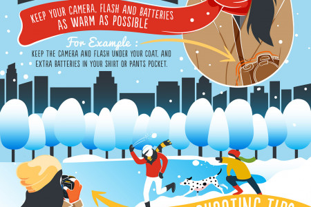 Tips for Cold Weather Photography Infographic