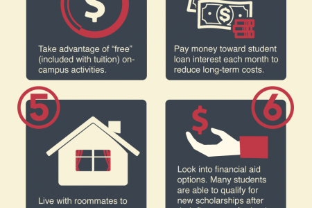 Tips for College Students to Save Money Infographic