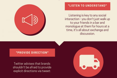Tips for creating more effective tweets Infographic