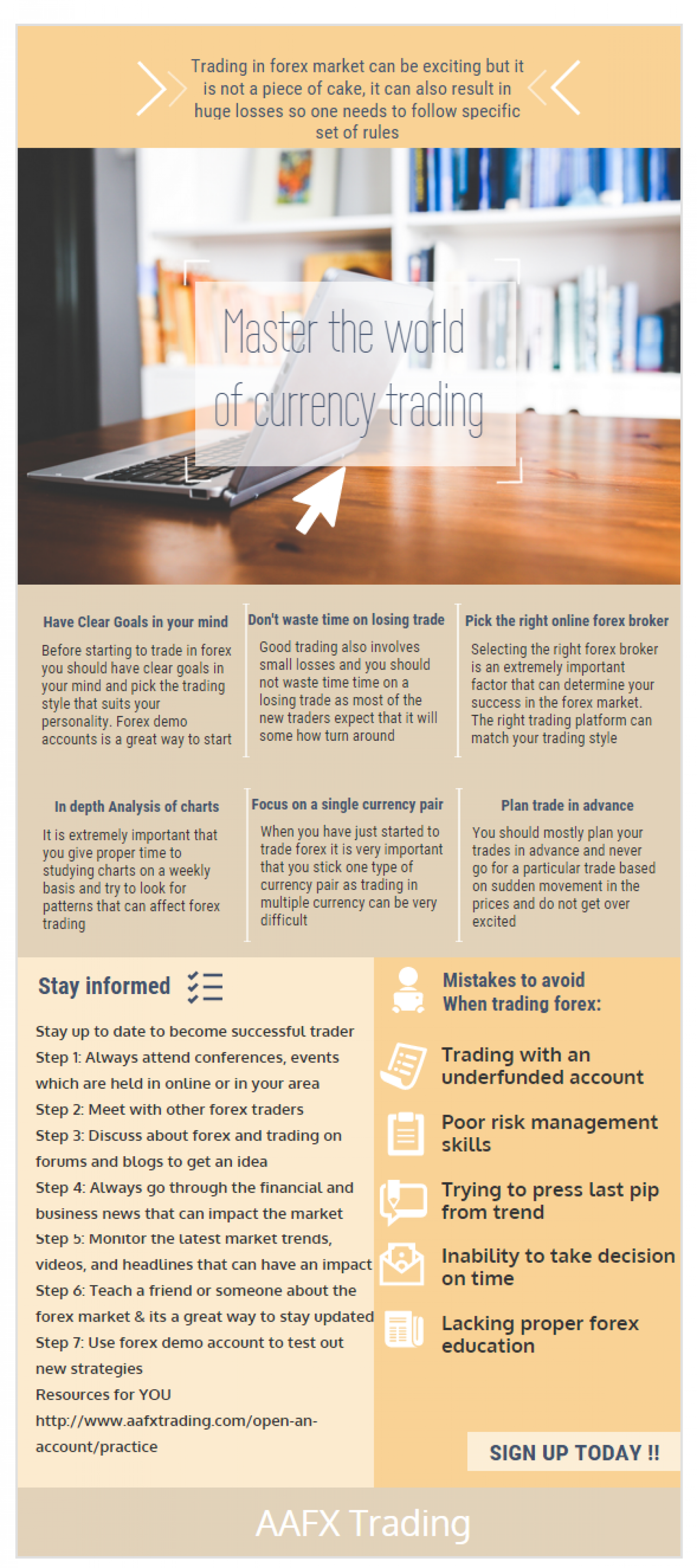 Tips For Currency Trading New Traders Infographic