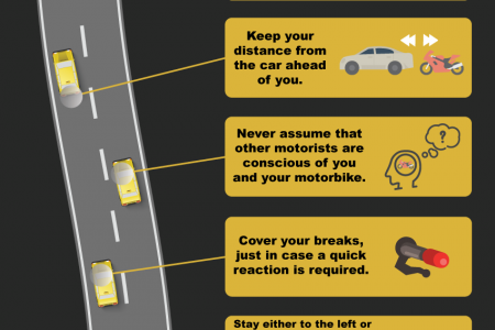 Tips for Driving a Motorcycle In Traffic Infographic