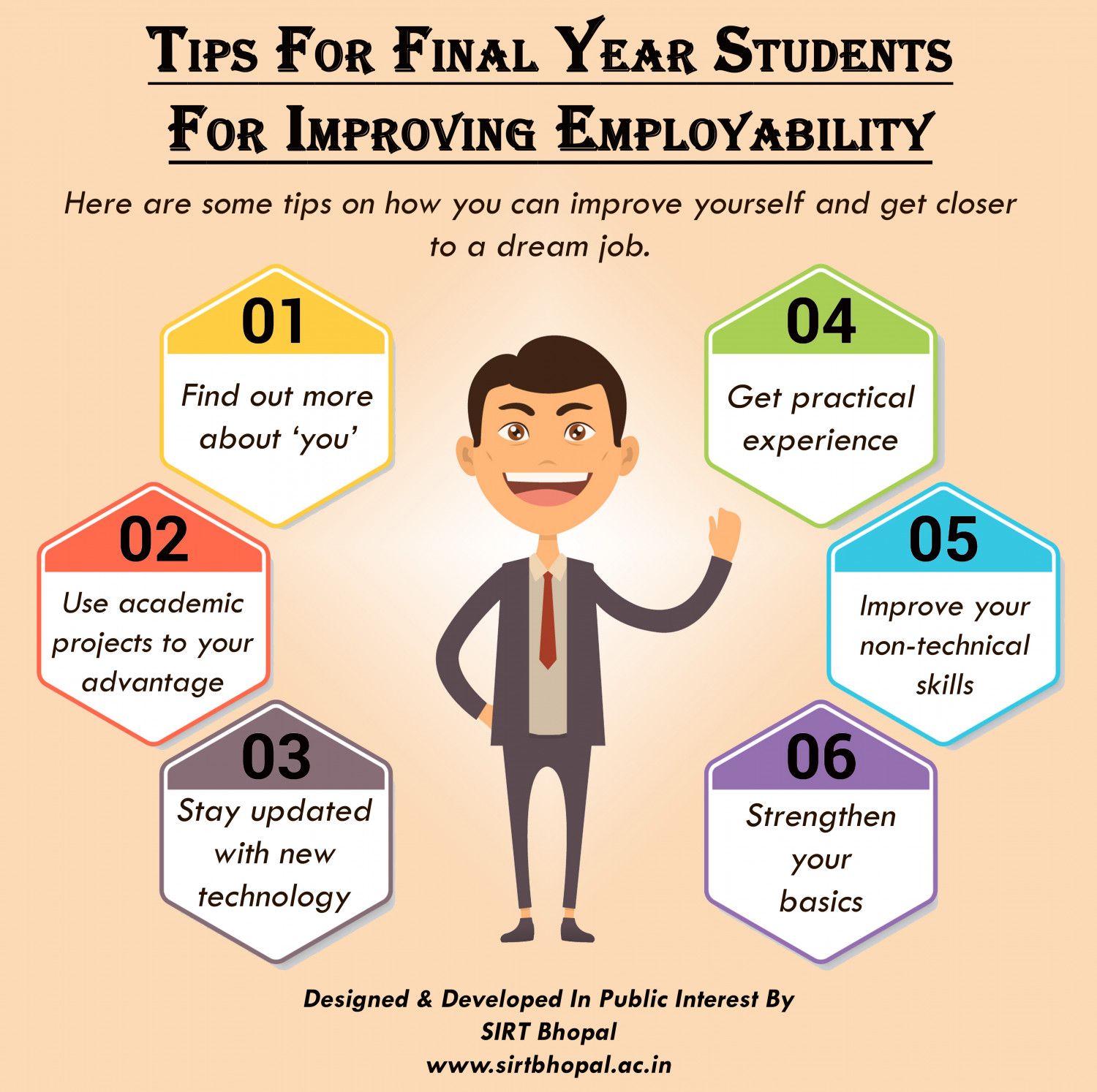 Tips For Final Year Students For Improving Employability Infographic