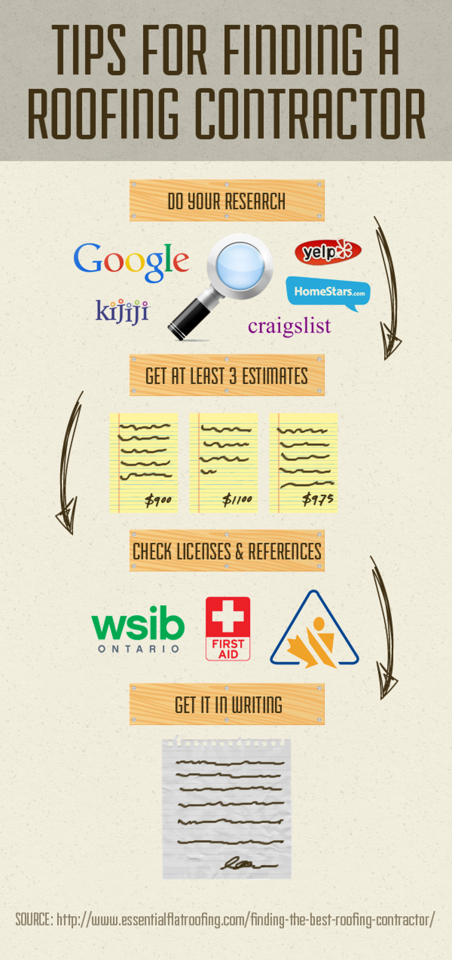 Tips For Finding a Roofing Contractor Infographic
