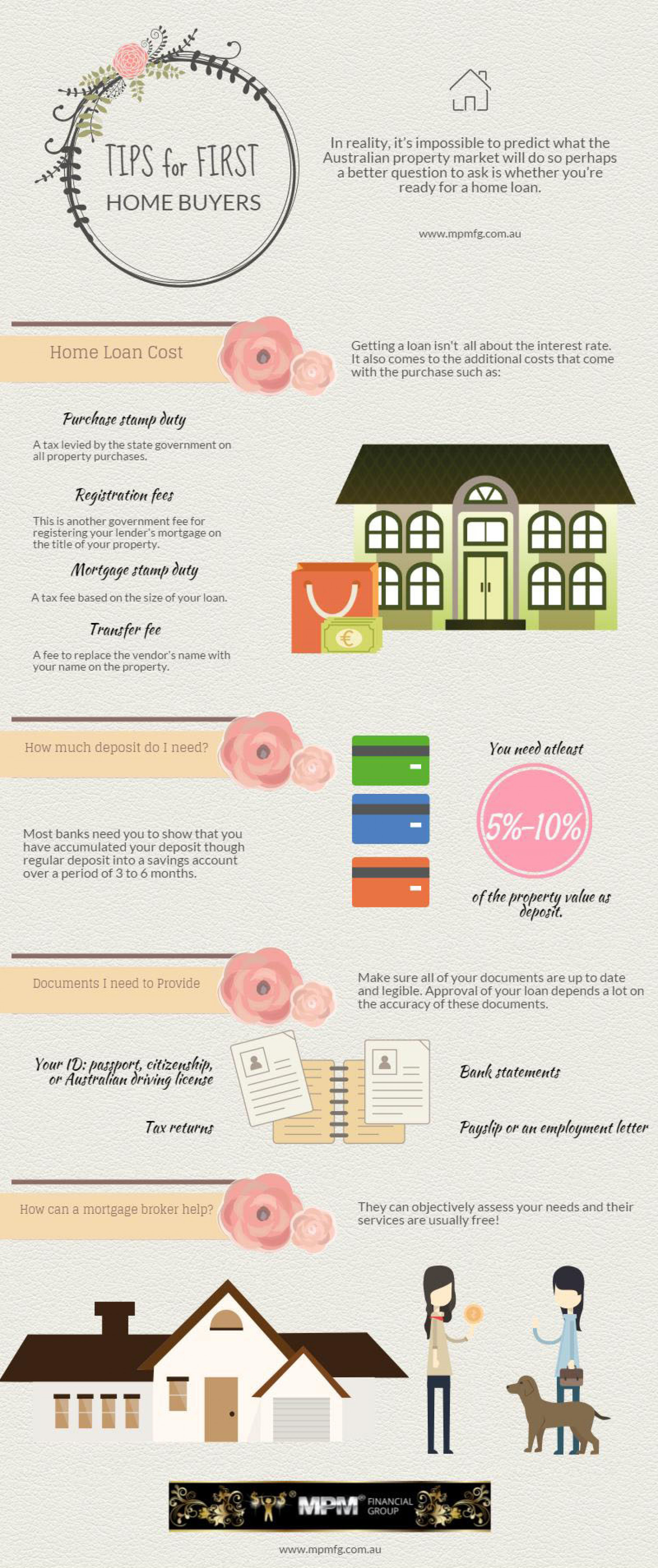 Tips for First Home Buyers Infographic