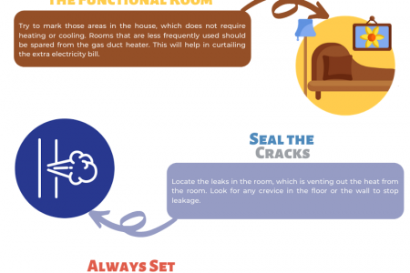 Tips for Gas Ducted Heating Service Maintenance Infographic