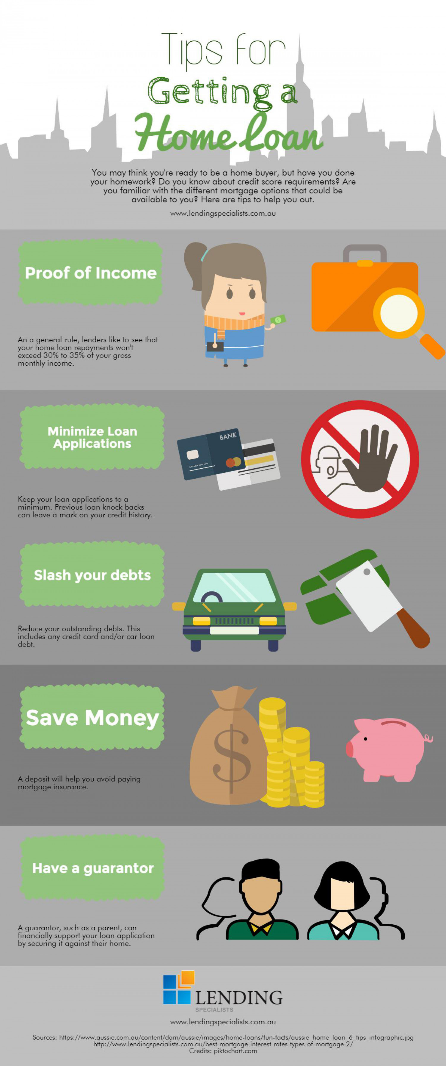 Tips for Getting a Home Loan Infographic