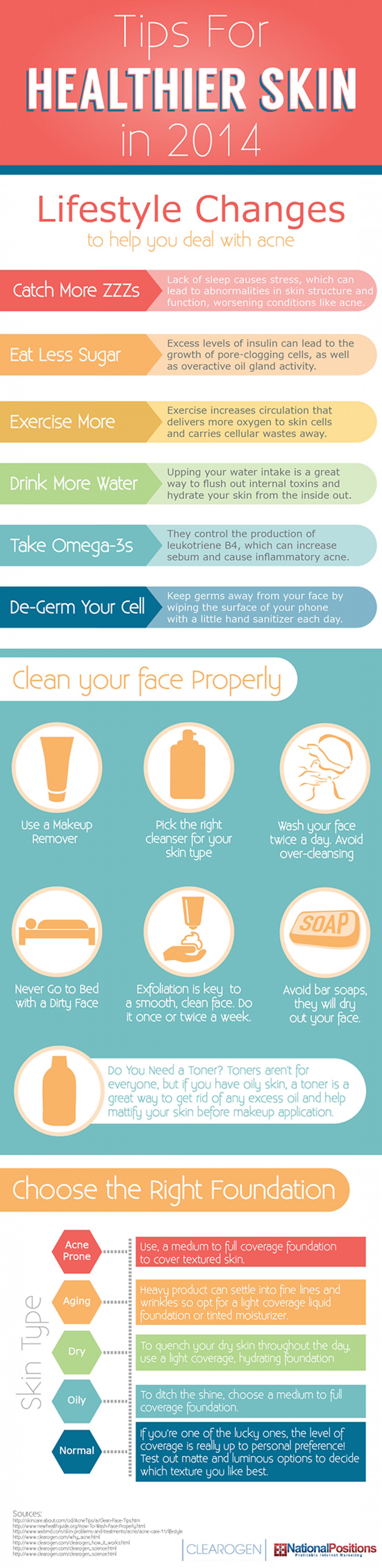 Tips For Healthier Skin in 2014 Infographic