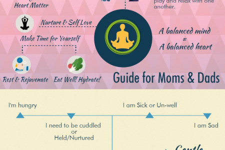 Tips for Holistic Parenting Infographic