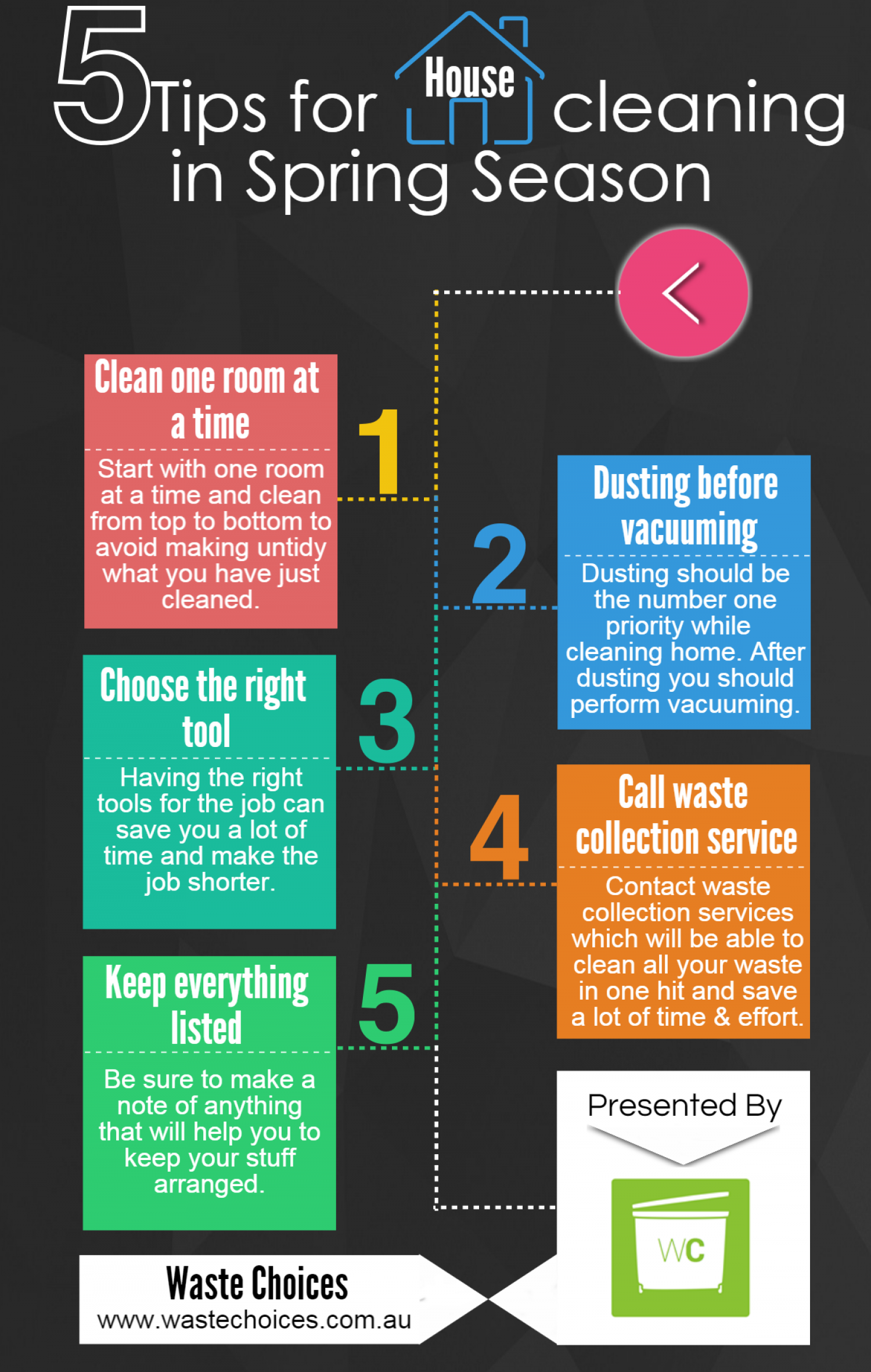 Tips for House Cleaning in Spring Season Infographic