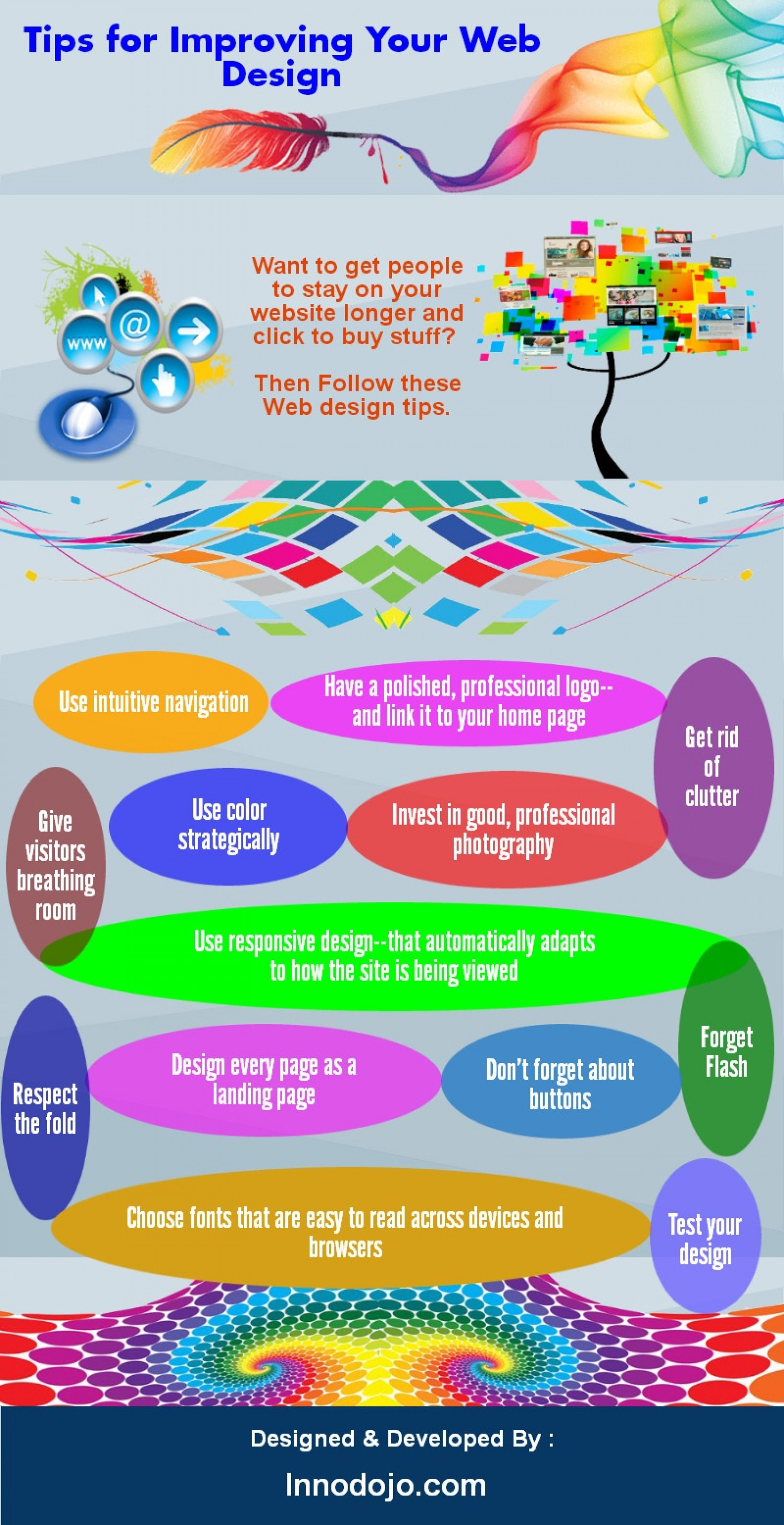 Tips for Improving Your Web Design Infographic