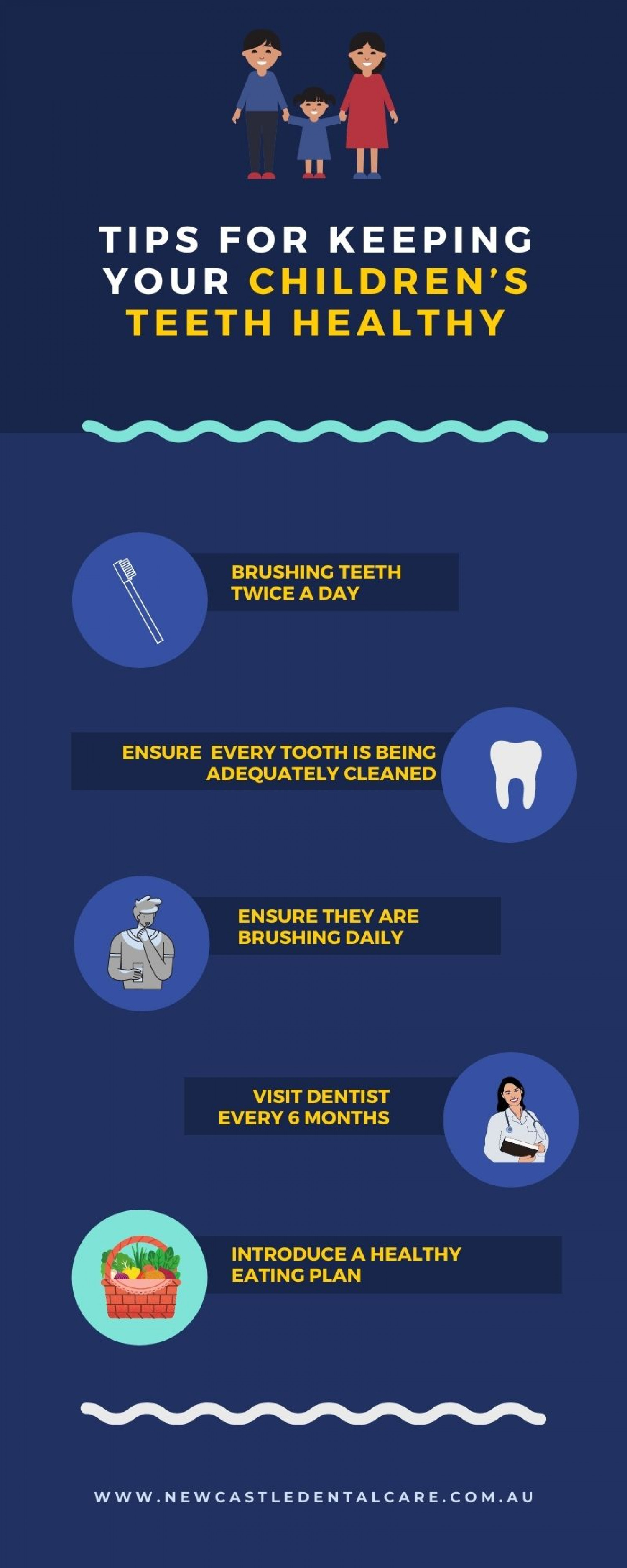 Tips for Keeping Your Children's Teeth Healthy Infographic