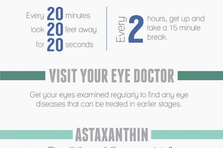 Tips for Keeping Your Eyes Healthy Infographic