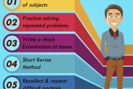 Tips For Last Minute Exam Preparation For Students Infographic