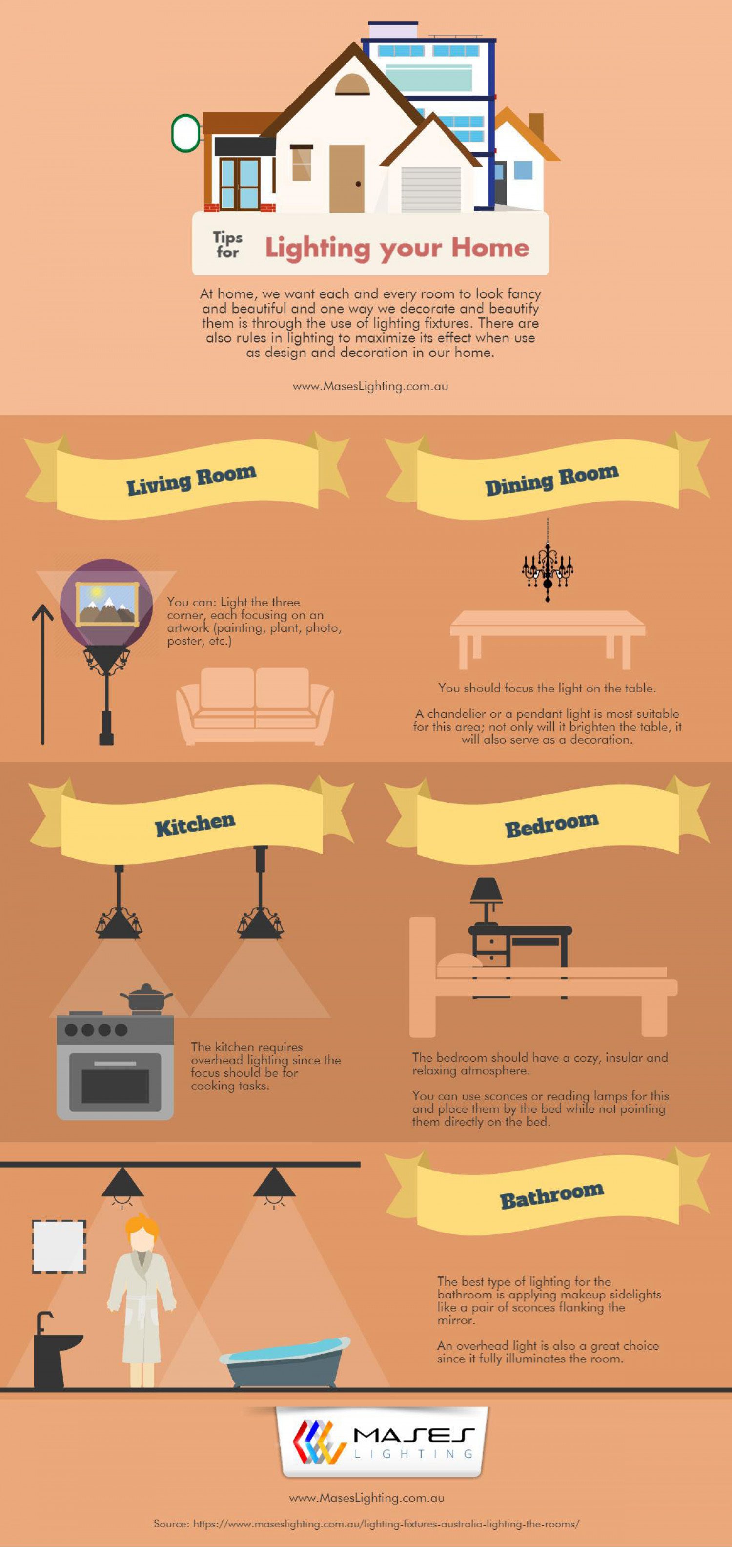 lighting for your home. tips for lighting your home infographic