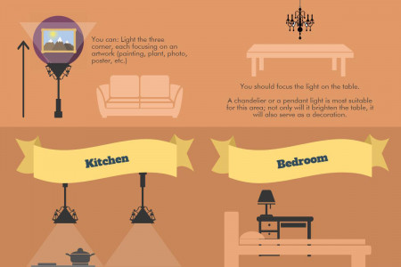 Tips for Lighting your Home Infographic
