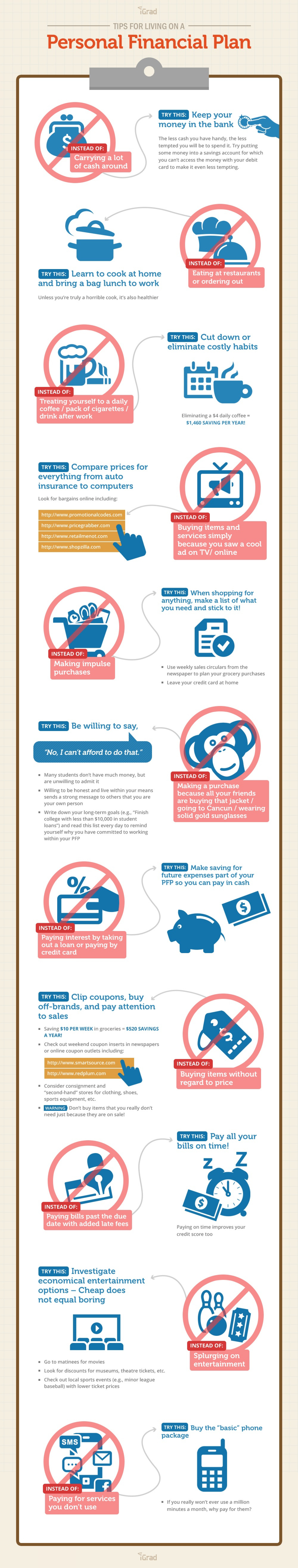 Tips for Living on a Personal Financial Plan Infographic