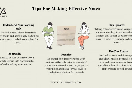 Tips For Making Effective Notes Infographic