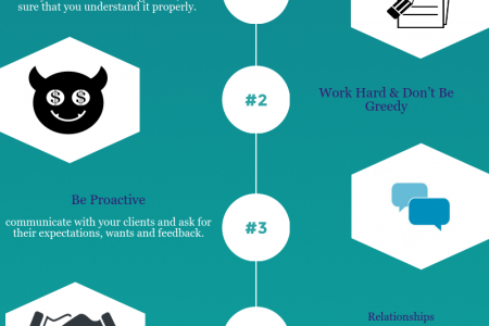 Tips For New lawyers To Start A Law Practice Infographic