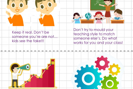 Tips for New Teachers Infographic