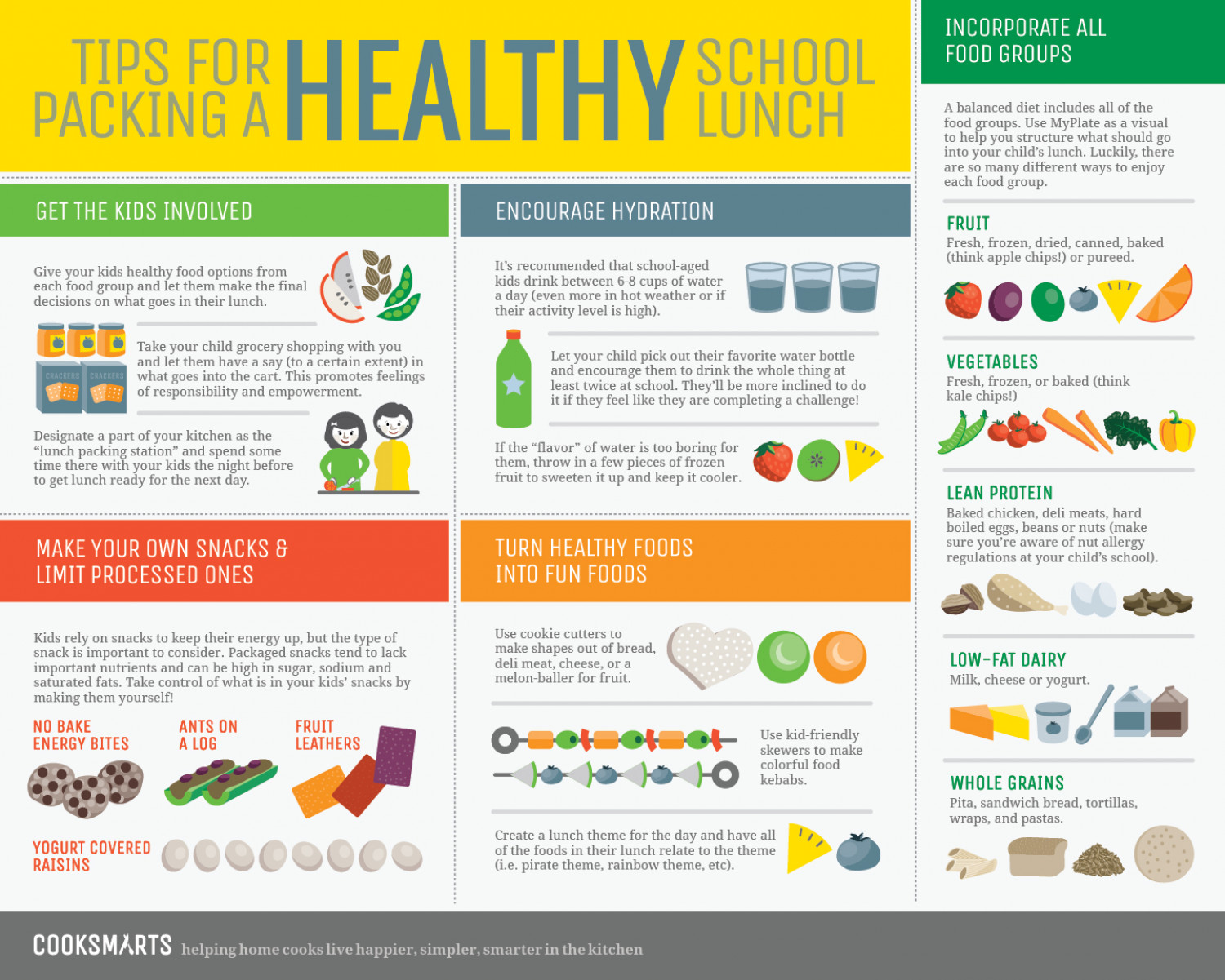 Tips for Packing a Healthy School Lunch Infographic