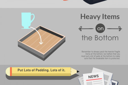 Tips for Packing Fragile Items Infographic