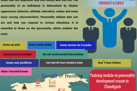Tips for personality development  Infographic