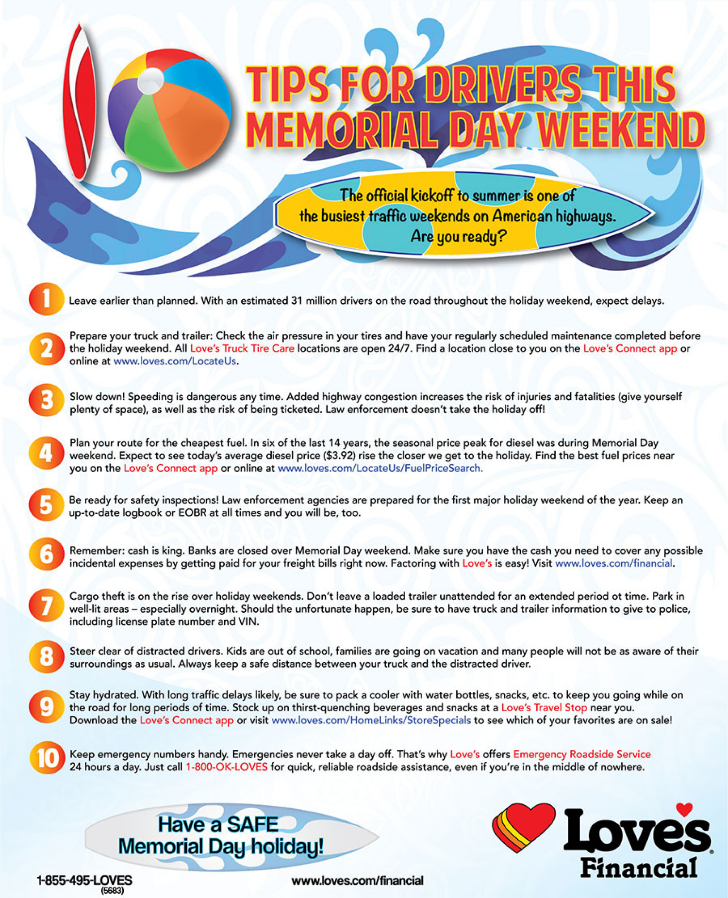 Tips for Professional Drivers This Memorial Day Weekend Infographic