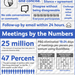 Tips for Running Effective Meetings | Visual.ly