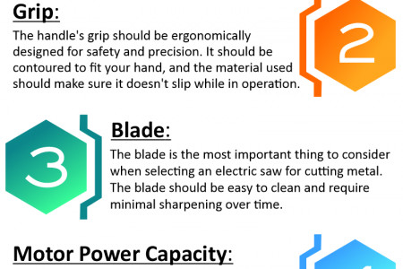 Tips For Selecting The Best Electric Saw For Cutting Metal Infographic
