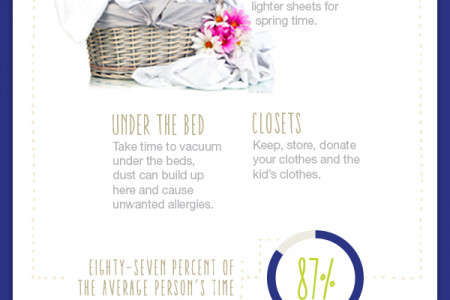 Tips for Spring Cleaning  Infographic