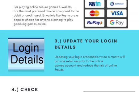 Tips for Staying Safe While Gambling Online Infographic